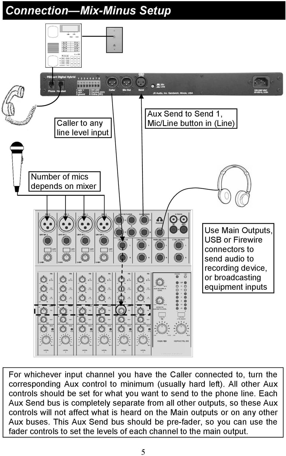 left). All other Aux controls should be set for what you want to send to the phone line.