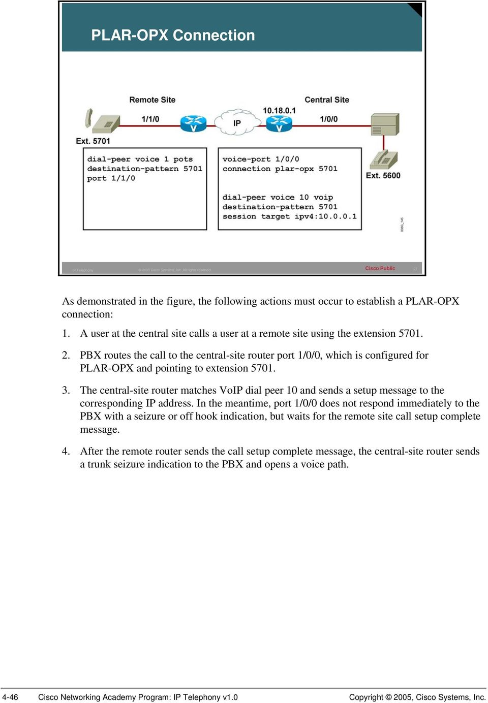 PBX routes the call to the central-site router port 1/0/0, which is configured for PLAR-OPX and pointing to extension 5701. 3.