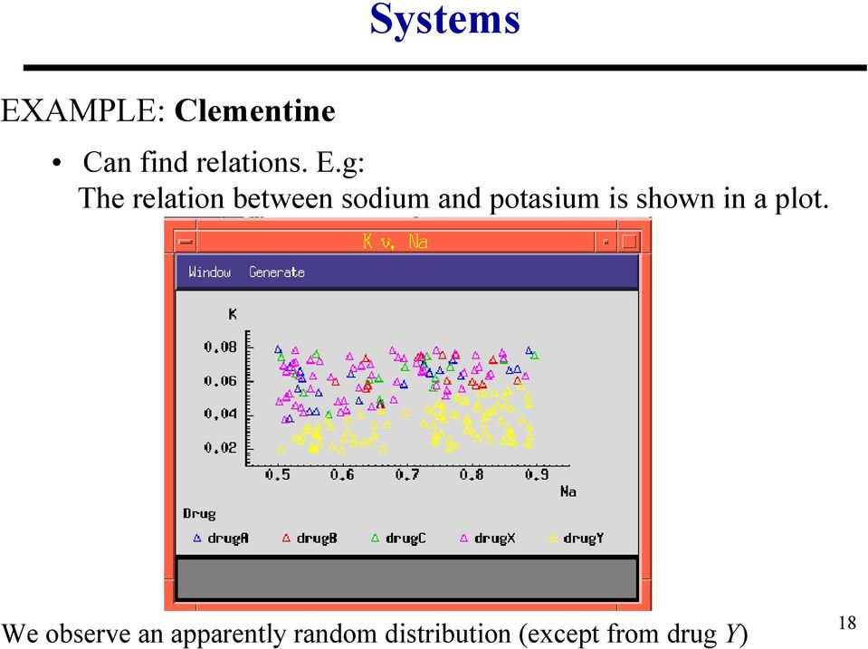 g: The relation between sodium and potasium