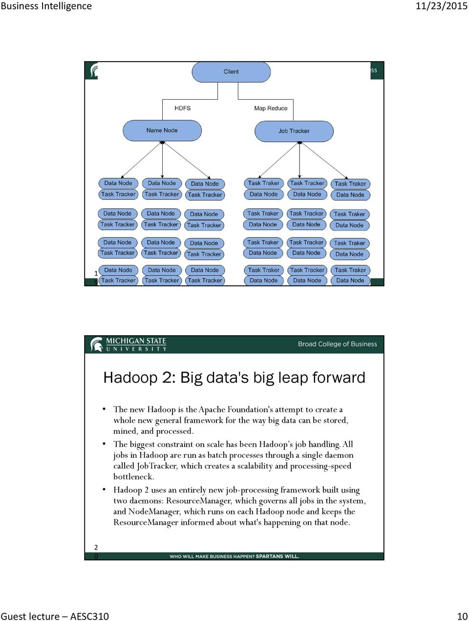 All jobs in Hadoop are run as batch processes through a single daemon called JobTracker, which creates a scalability and processing-speed bottleneck.