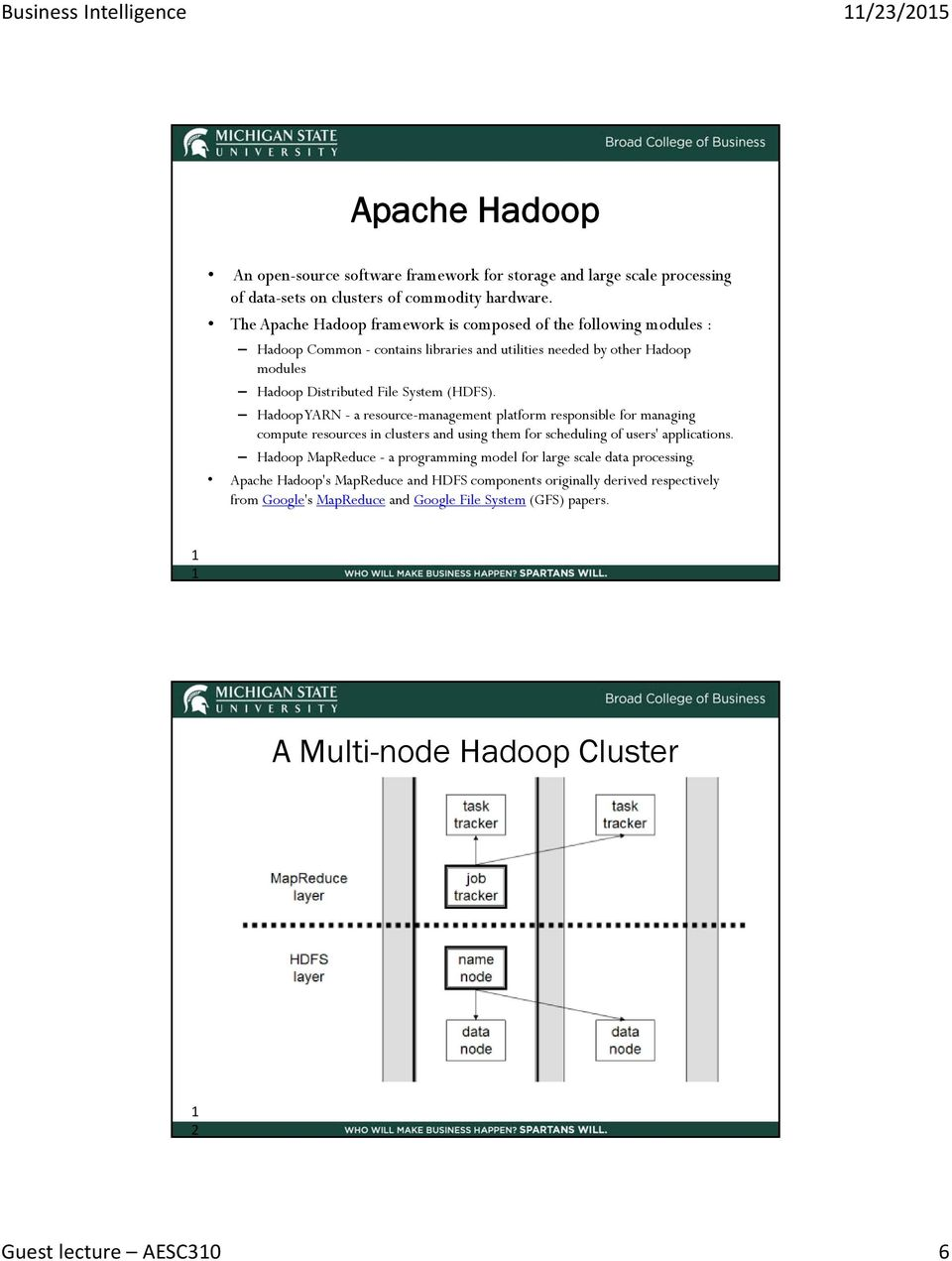 HadoopYARN - a resource-management platform responsible for managing compute resources in clusters and using them for scheduling of users' applications.