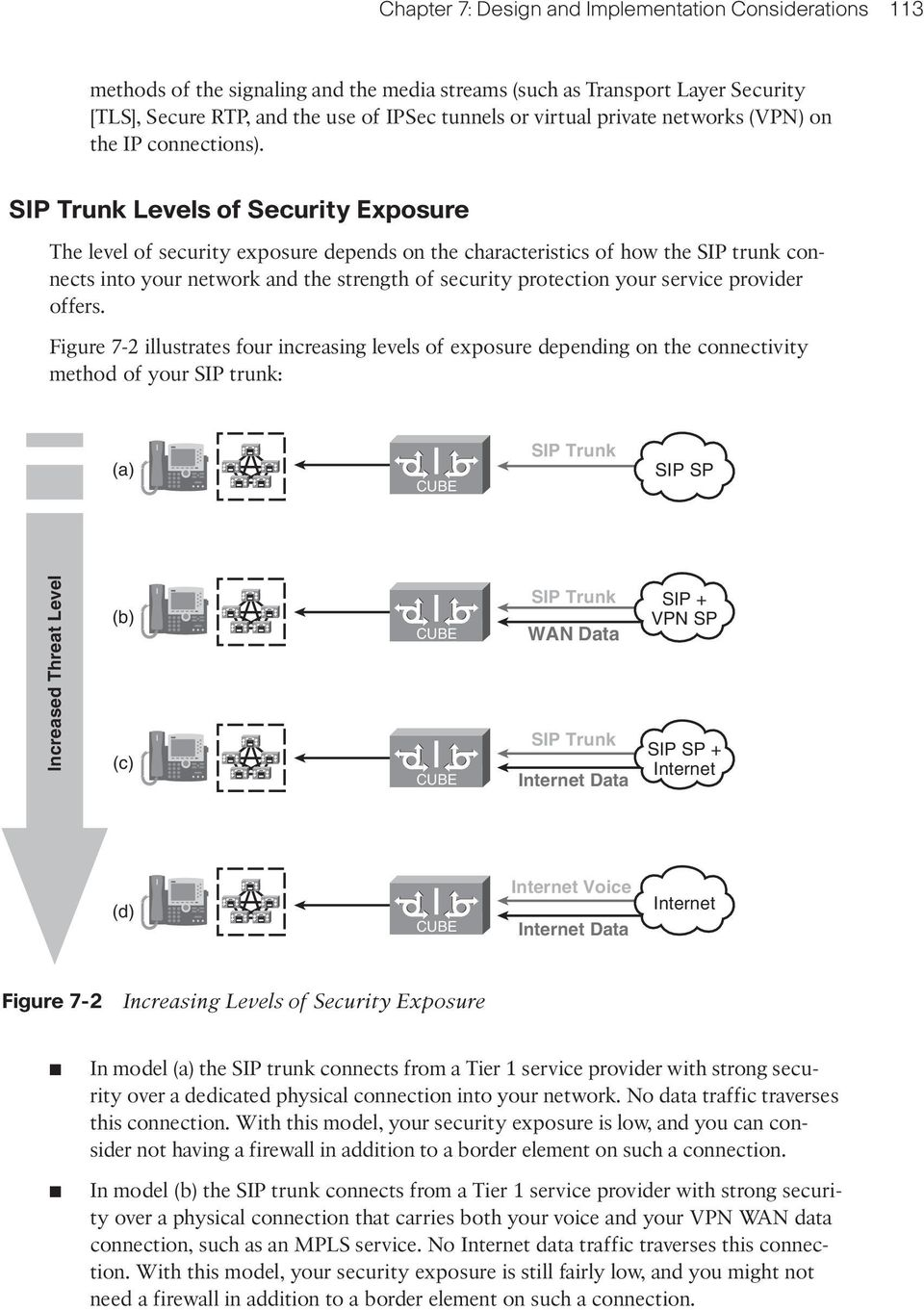 SIP Trunk Levels of Security Exposure The level of security exposure depends on the characteristics of how the SIP trunk connects into your network and the strength of security protection your