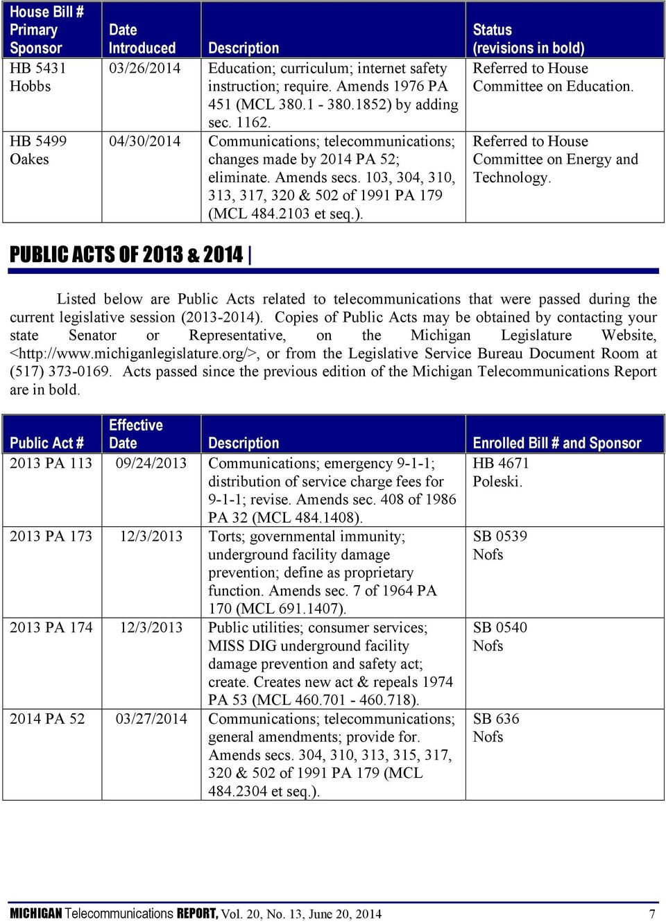 Committee on Energy and Technology. PUBLIC ACTS OF 2013 & 2014 Listed below are Public Acts related to telecommunications that were passed during the current legislative session (2013-2014).