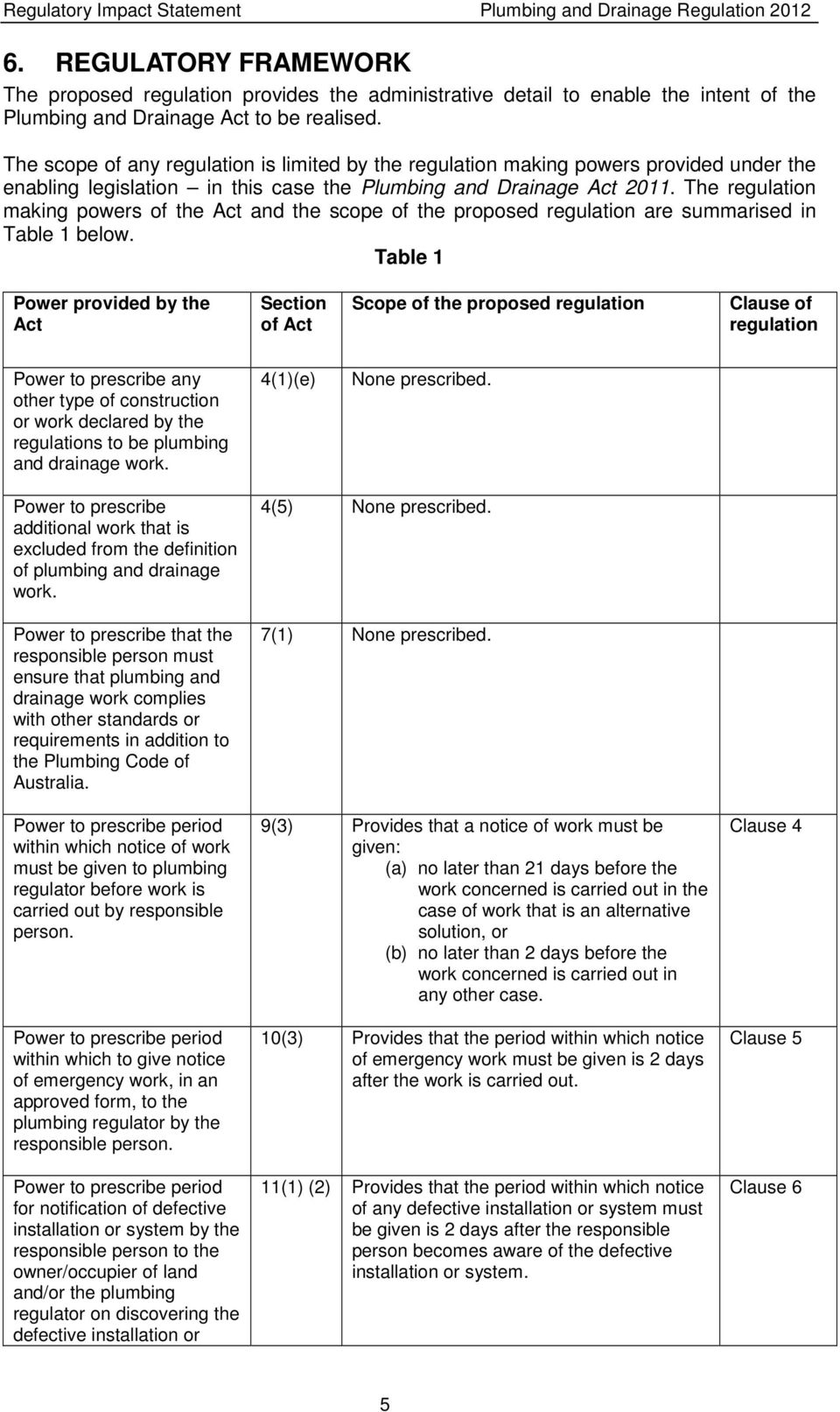 The regulation making powers of the Act and the scope of the proposed regulation are summarised in Table 1 below.