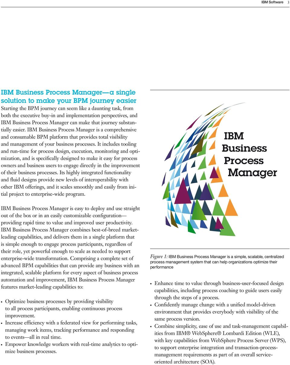 IBM Business Process Manager is a comprehensive and consumable BPM platform that provides total visibility and management of your business processes.