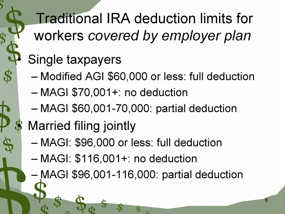MAGI $60,001-70,000: partial deduction Married filing jointly MAGI: $96,000 or