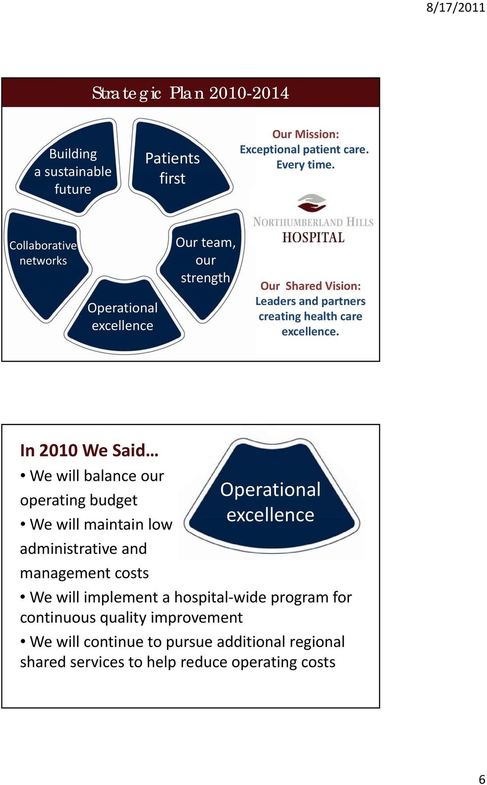 In 2010 We Said We will balance our operating budget Operational Patients excellence first We will maintain i low administrative and management