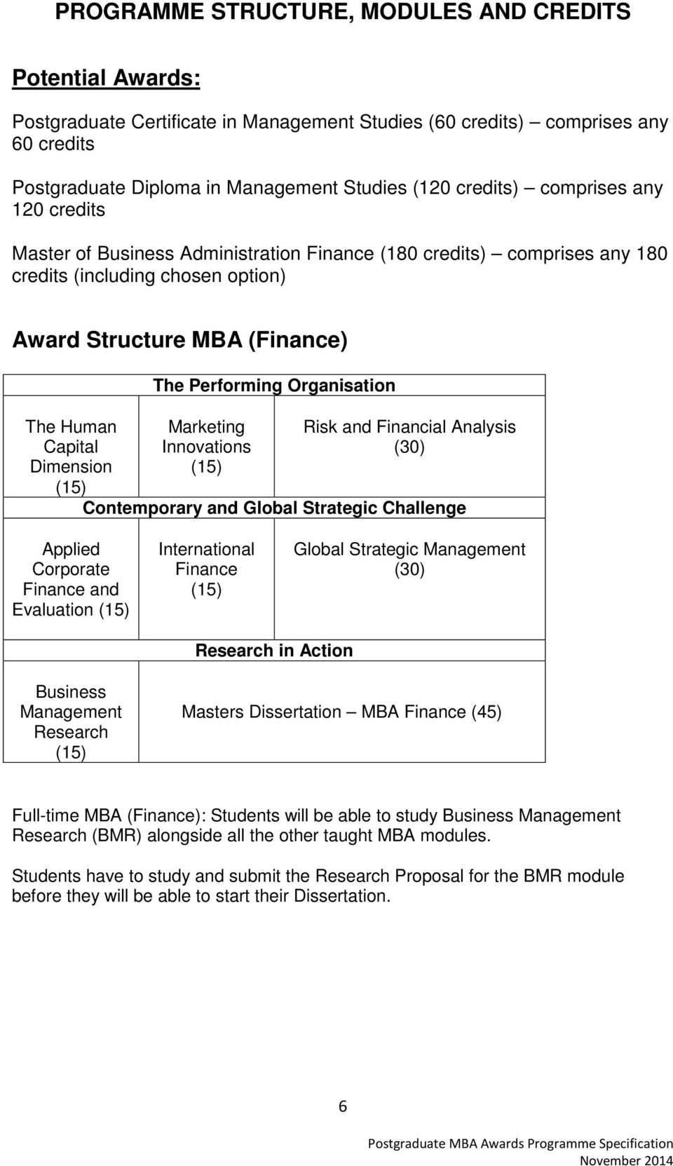 Dimension (15) The Performing Organisation Marketing Innovations (15) Risk and Financial Analysis (30) Contemporary and Global Strategic Challenge Applied Corporate Finance and Evaluation (15)