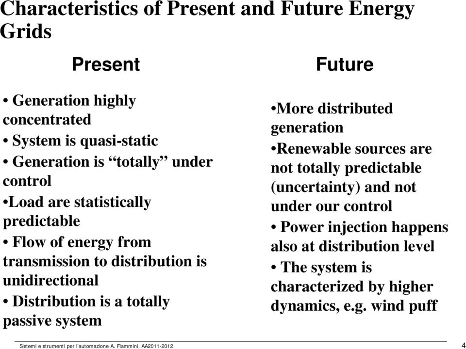 system More distributed generation Renewable sources are not totally predictable (uncertainty) and not under our control Power injection happens