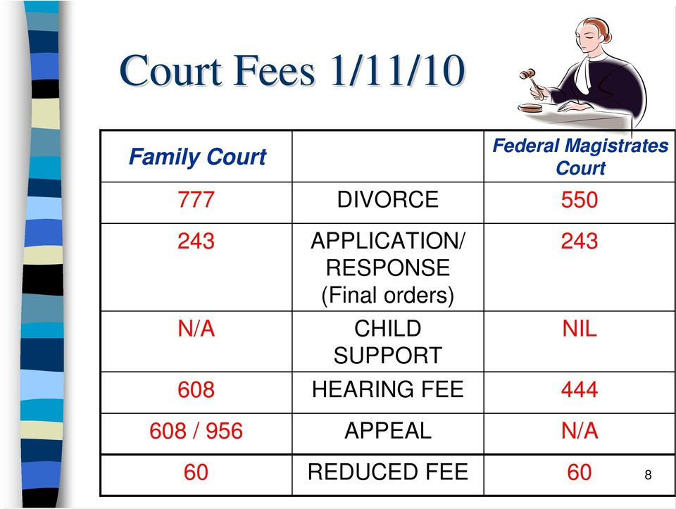 orders) CHILD SUPPORT HEARING FEE APPEAL Federal