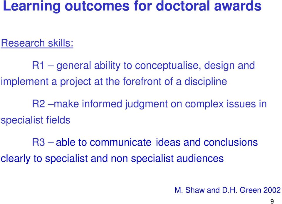 informed judgment on complex issues in specialist fields R3 able to communicate ideas