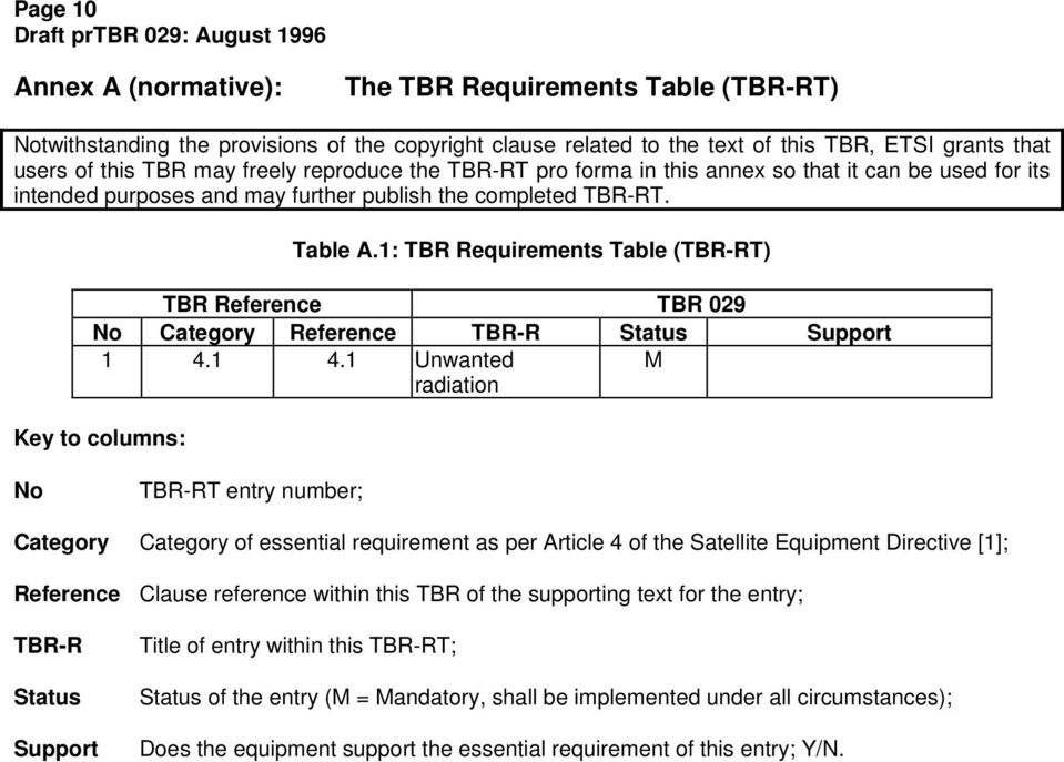 1: TBR Requirements Table (TBR-RT) TBR Reference TBR 029 No Category Reference TBR-R Status Support 1 4.