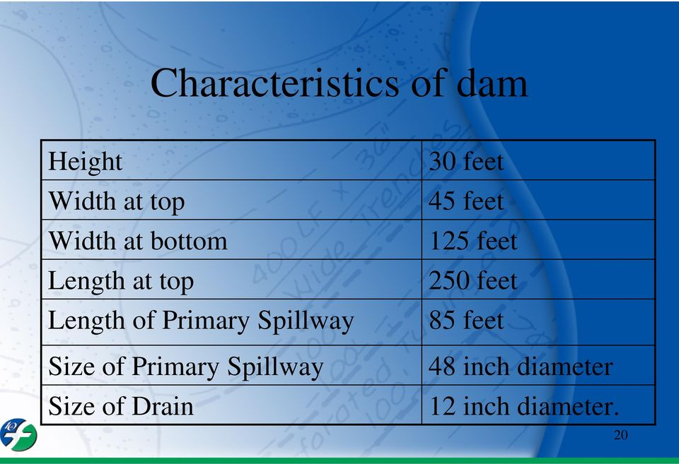 of Primary Spillway Size of Drain 30 feet 45 feet 125