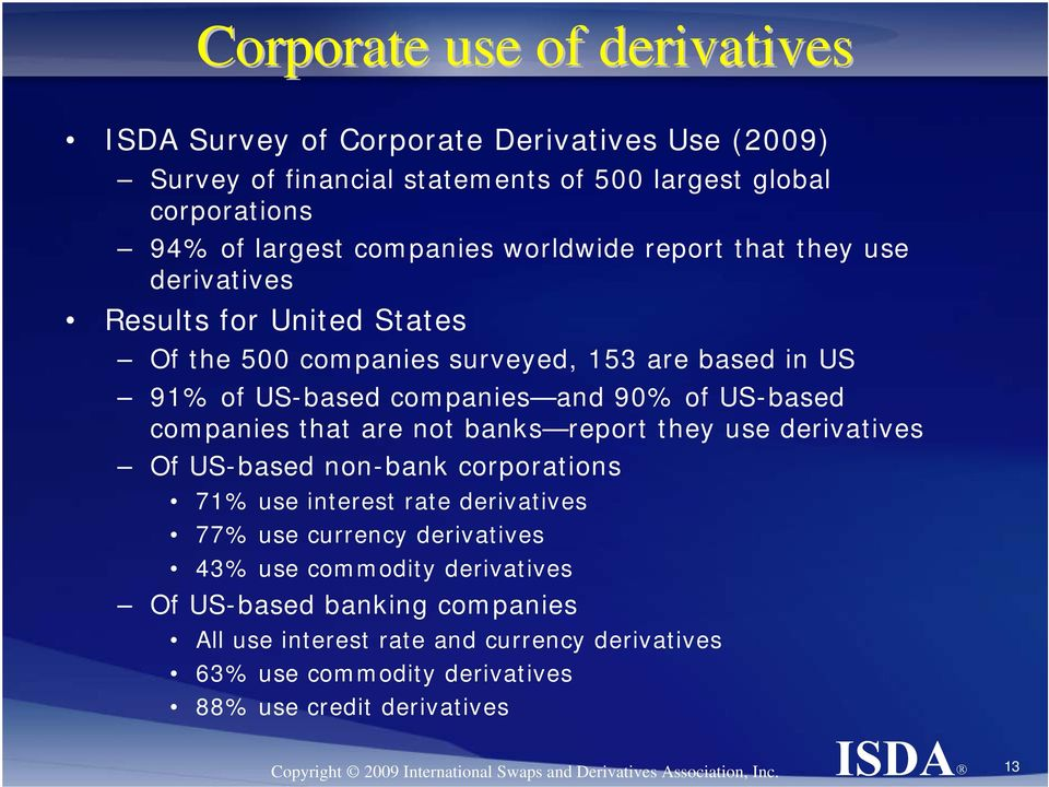 of US-based companies that are not banks report they use derivatives Of US-based non-bank corporations 71% use interest rate derivatives 77% use currency