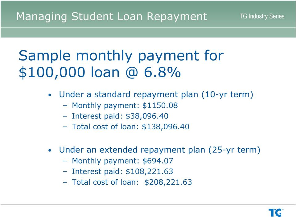 08 Interest paid: $38,096.40 Total cost of loan: $138,096.
