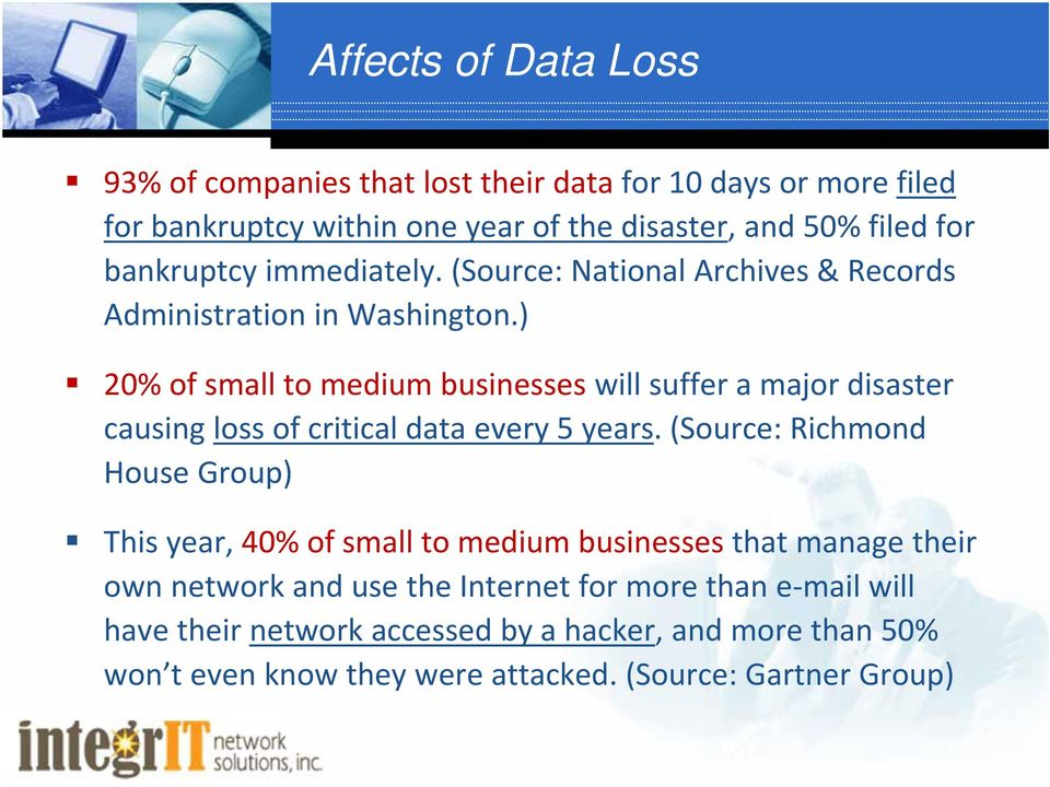 ) 20% of small to medium businesses will suffer a major disaster causing loss of critical data every 5 years.