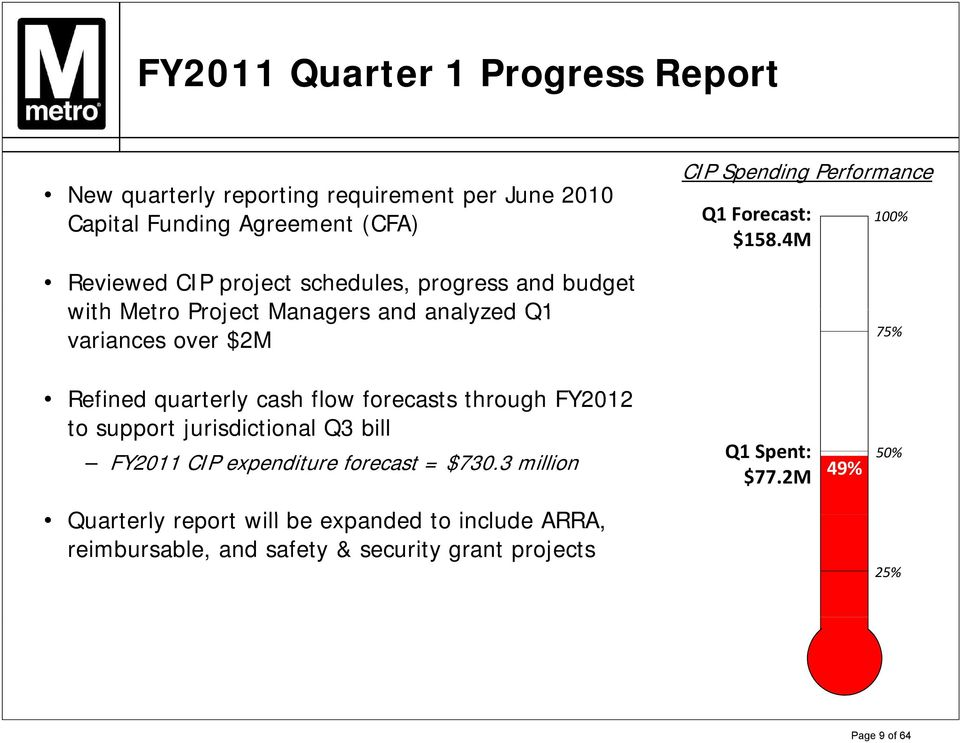 4M 100% 75% Refined quarterly cash flow forecasts through FY2012 to support jurisdictional Q3 bill FY2011 CIP expenditure forecast = $730.
