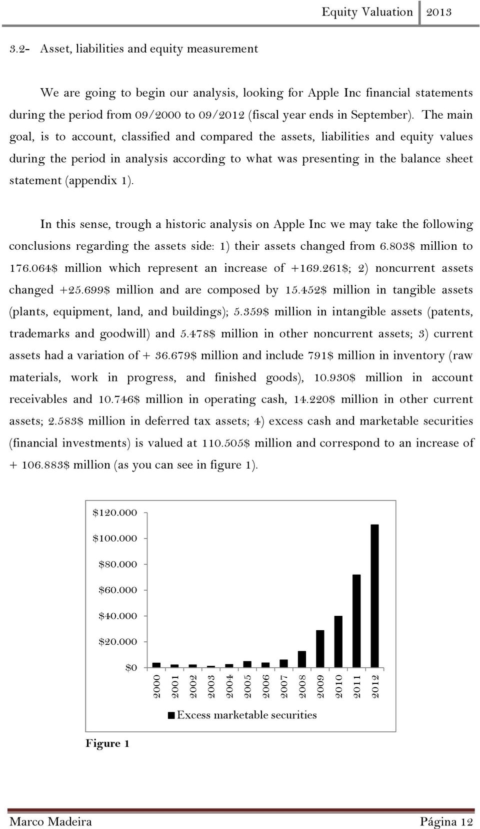 1). In this sense, trough a historic analysis on Apple Inc we may take the following conclusions regarding the assets side: 1) their assets changed from 6.803$ million to 176.