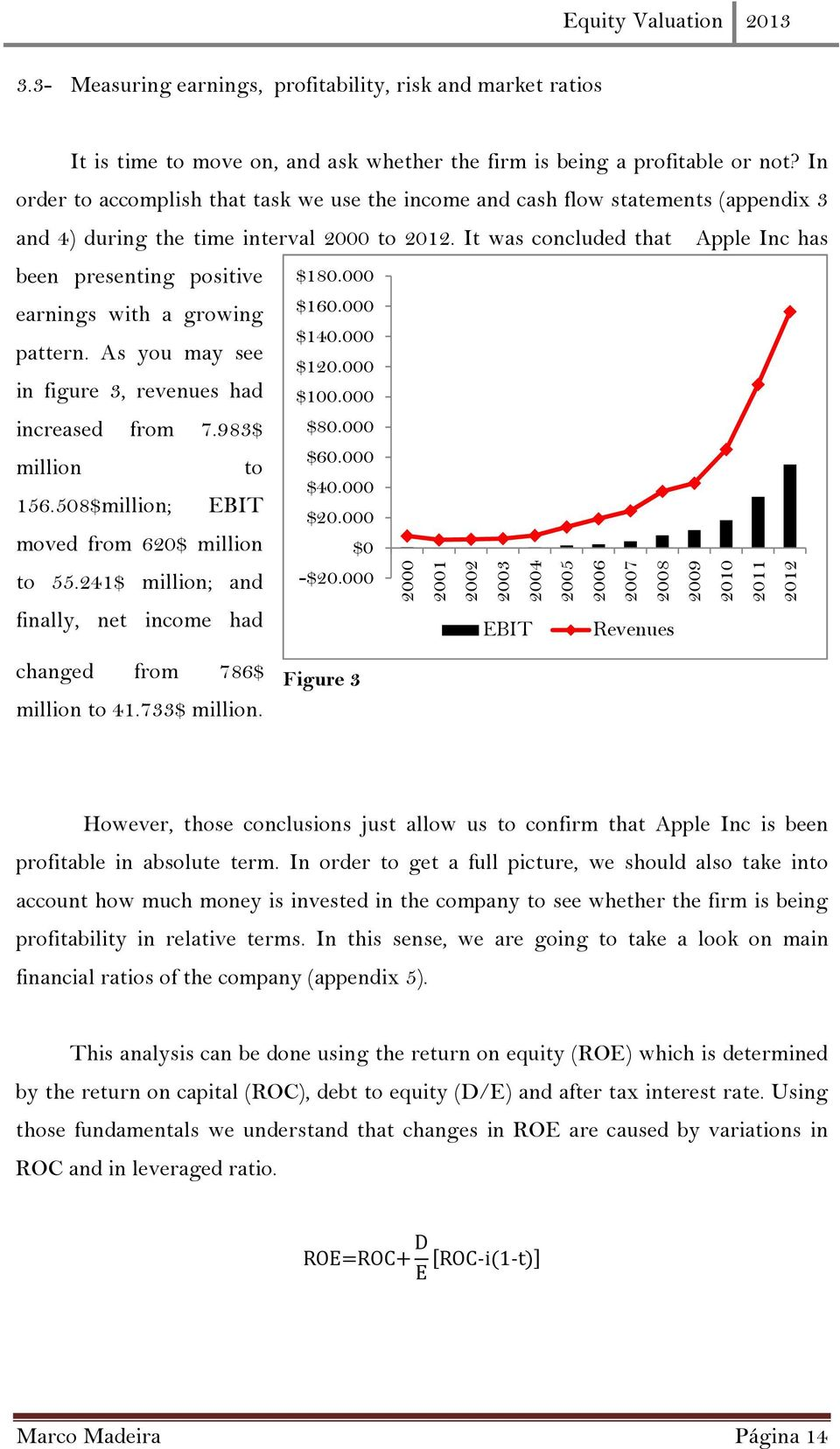It was concluded that Apple Inc has been presenting positive earnings with a growing pattern. As you may see in figure 3, revenues had increased from 7.983$ million to 156.