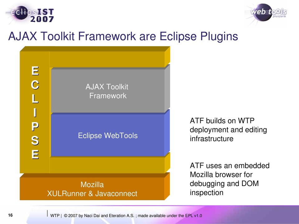 editing infrastructure ATF uses an embedded Mozilla browser for debugging and DOM