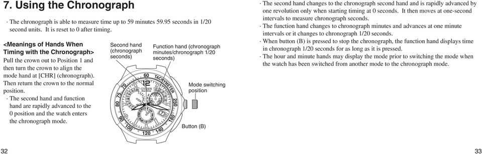 The second hand and function hand are rapidly advanced to the 0 position and the watch enters the chronograph mode.