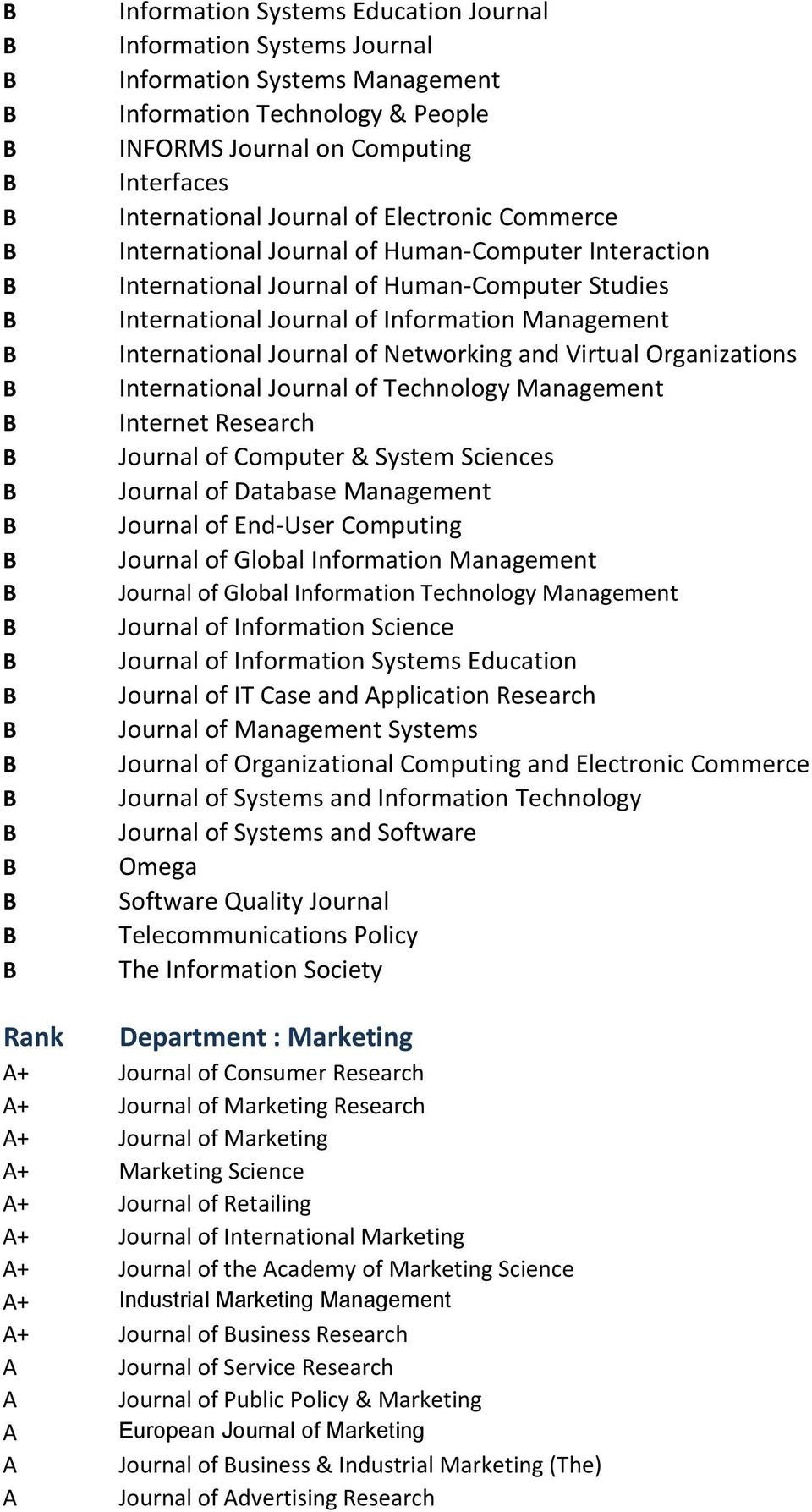 Networking and Virtual Organizations International Journal of Technology Management Internet Research Journal of Computer & System Sciences Journal of Database Management Journal of End-User