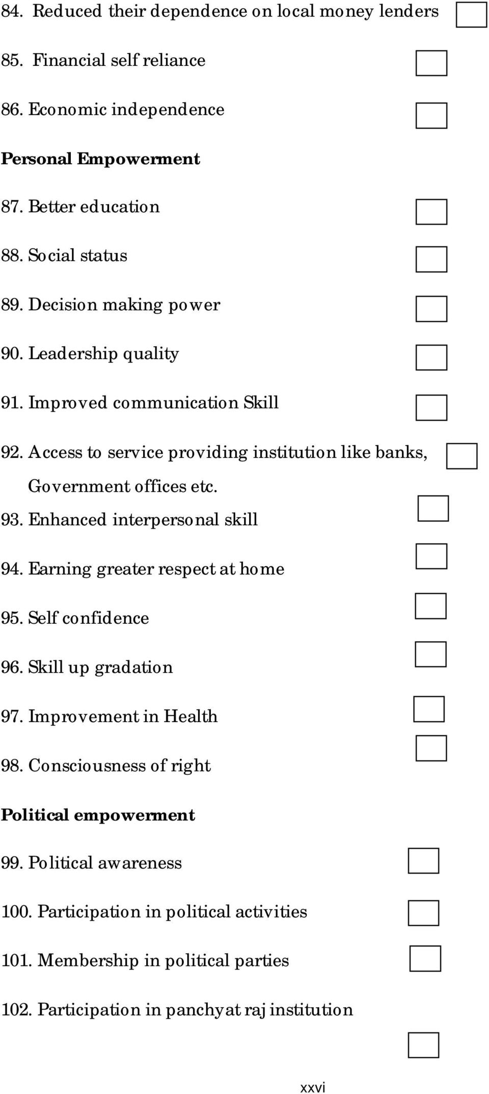 Access to service providing institution like banks, Government offices etc. 93. Enhanced interpersonal skill 94. Earning greater respect at home 95. Self confidence 96.