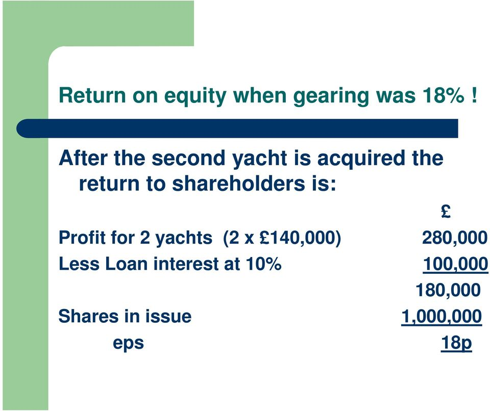 shareholders is: Profit for 2 yachts (2 x 140,000)