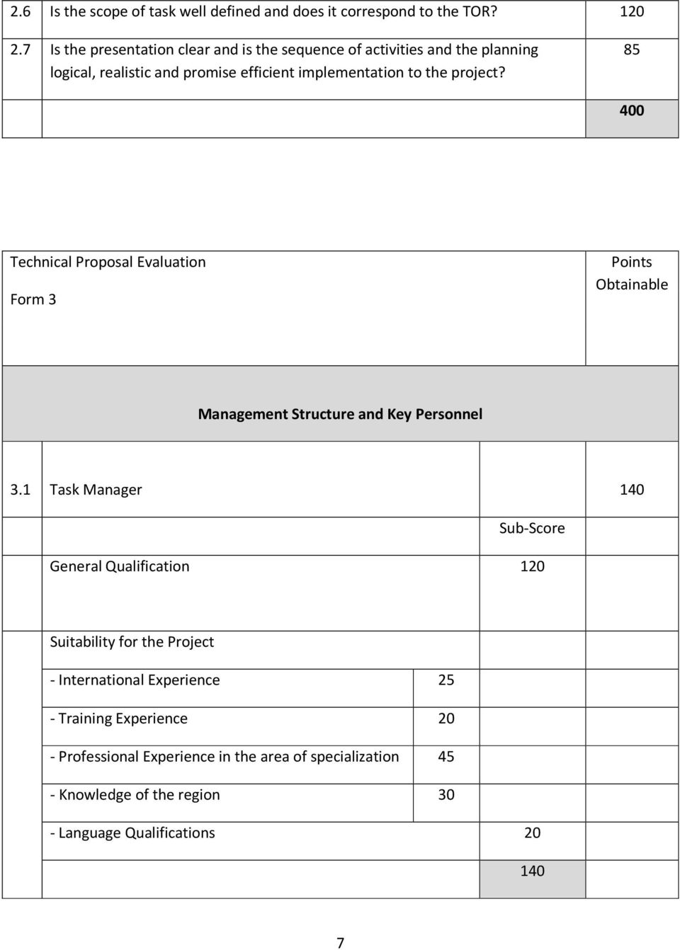 project? 85 400 Technical Proposal Evaluation Form 3 Points Obtainable Management Structure and Key Personnel 3.
