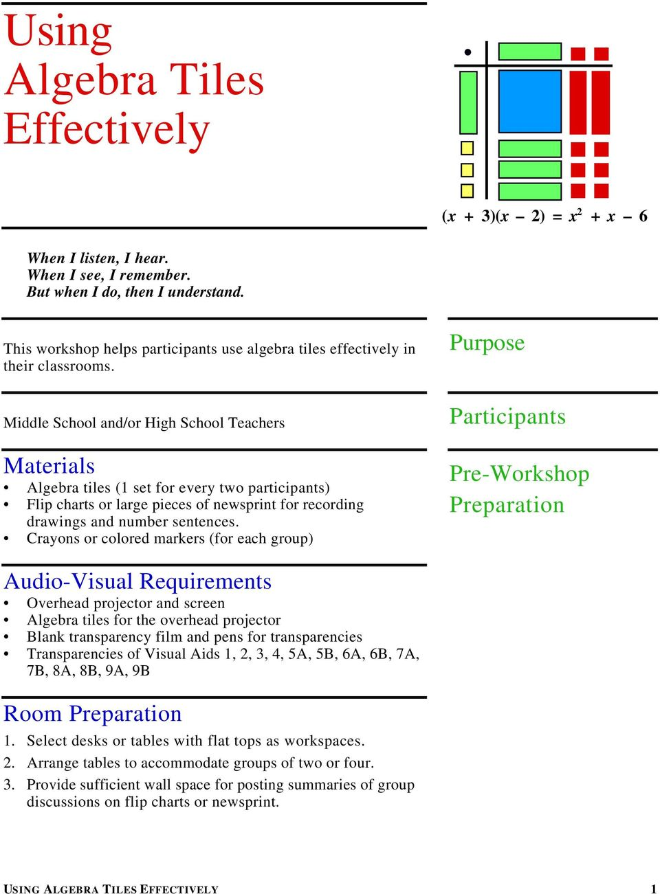 Purpose Middle School and/or High School Teachers Materials Algebra tiles (1 set for every two participants) Flip charts or large pieces of newsprint for recording drawings and number sentences.