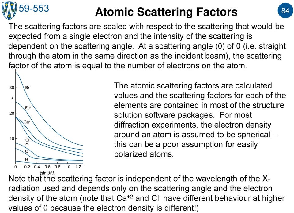 The atomic scattering factors are calculated values and the scattering factors for each of the elements are contained in most of the structure solution software packages.