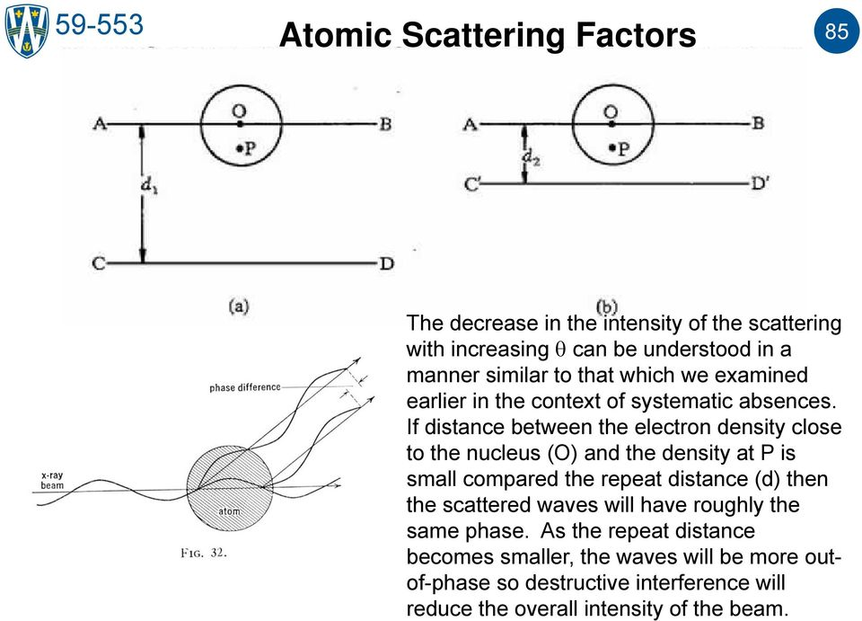 If distance between the electron density close to the nucleus (O) and the density at P is small compared the repeat distance (d) then