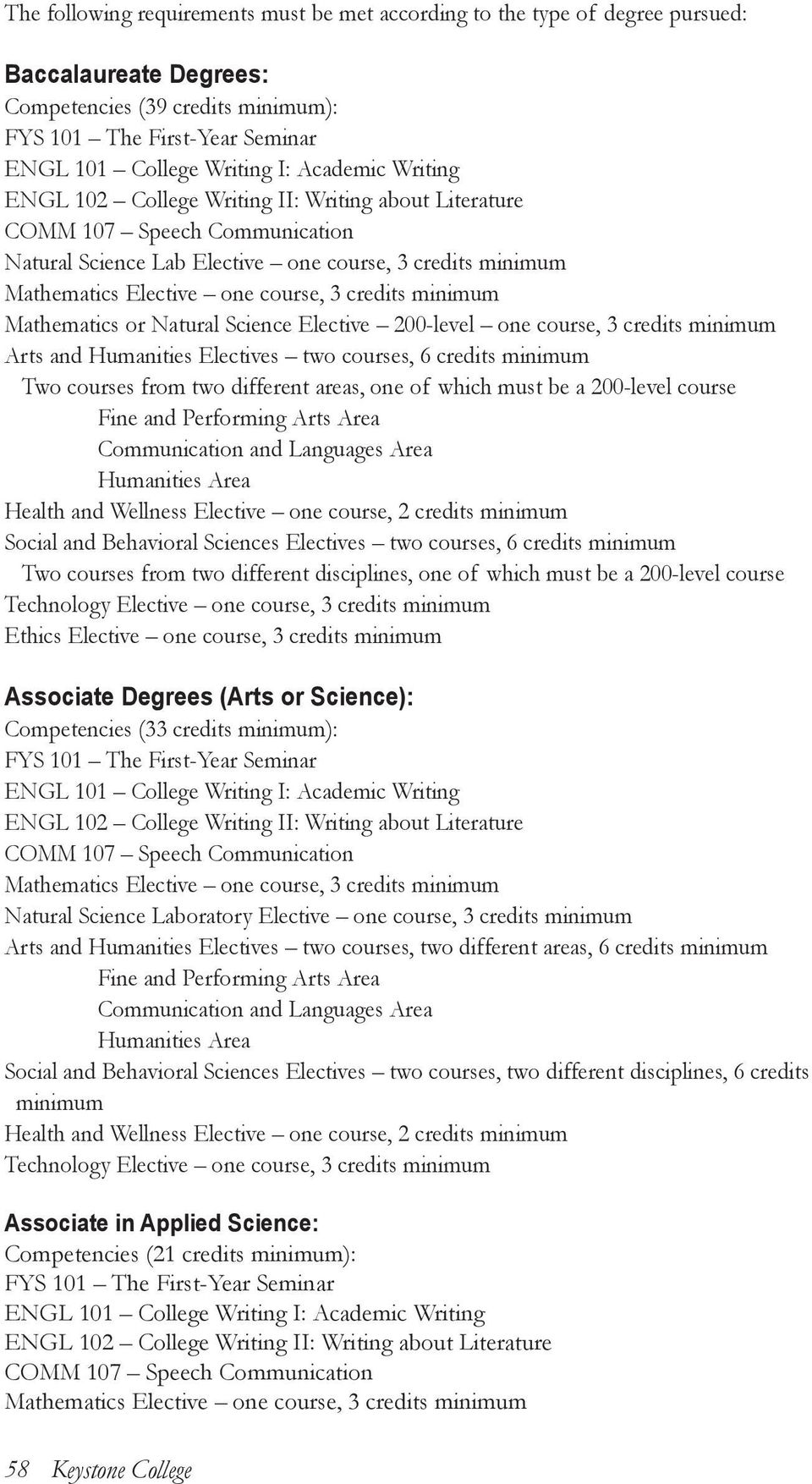 credits minimum Mathematics or Natural Science Elective 200-level one course, 3 credits minimum Arts and Humanities Electives two courses, 6 credits minimum Two courses from two different areas, one