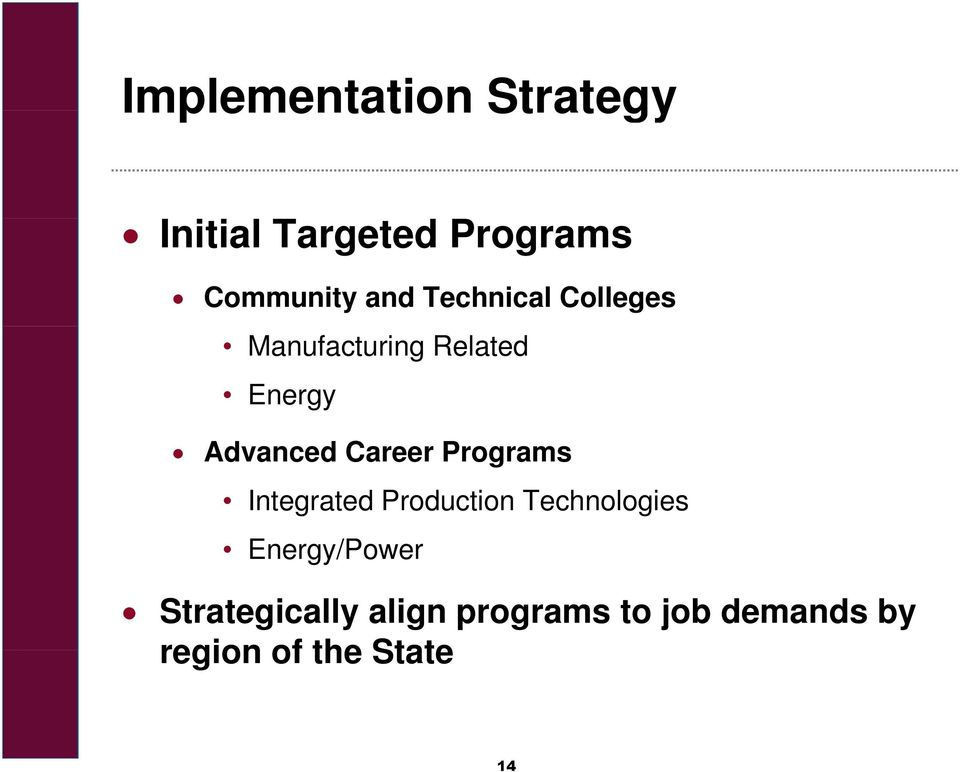 Programs Integrated Production Technologies Energy/Power