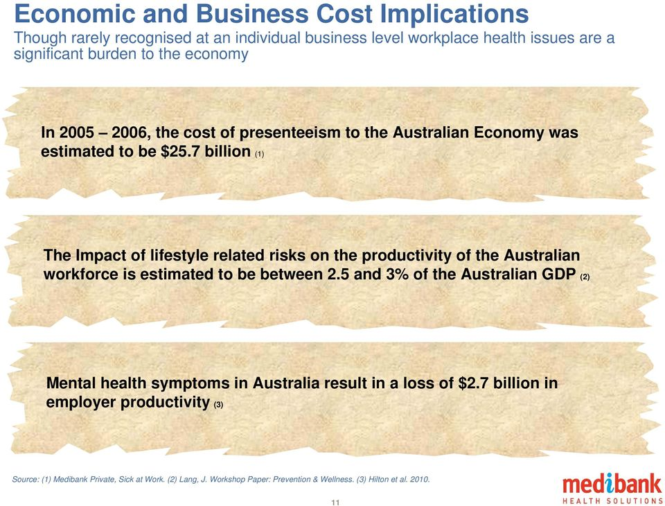 7 billion (1) The Impact of lifestyle related risks on the productivity of the Australian workforce is estimated to be between 2.