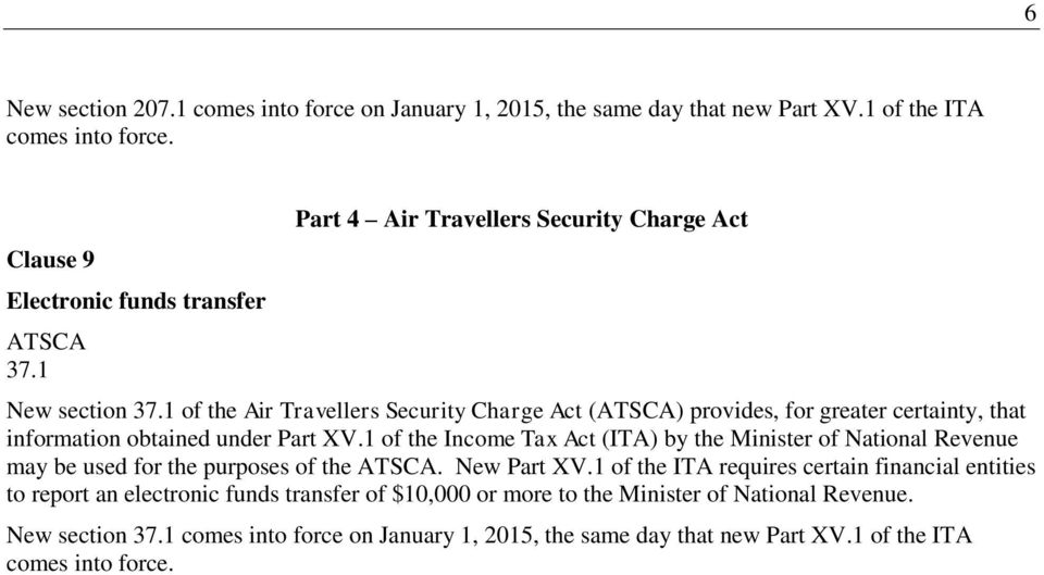1 of the Air Travellers Security Charge Act (ATSCA) provides, for greater certainty, that information obtained under Part XV.