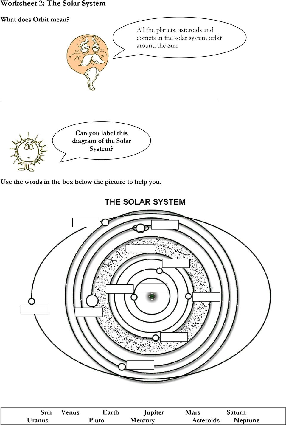 the Sun Can you label this diagram of the Solar System?