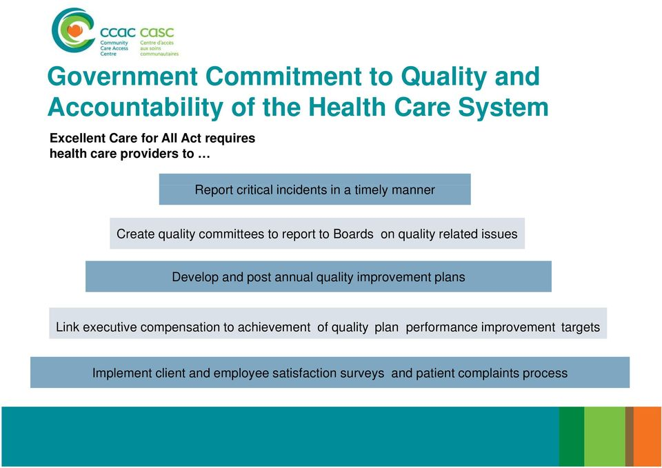 quality related issues Develop and post annual quality improvement plans Link executive compensation to achievement of
