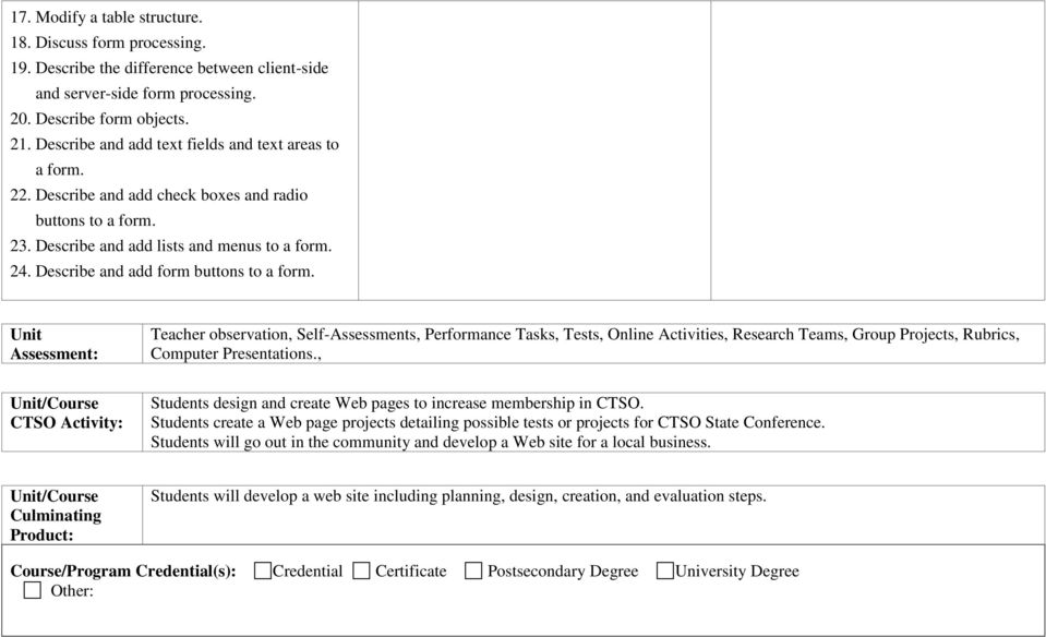 Describe and add form buttons to a form. Unit Assessment: Teacher observation, Self-Assessments, Performance Tasks, Tests, Online Activities, Research Teams, Group Projects, Rubrics, Presentations.