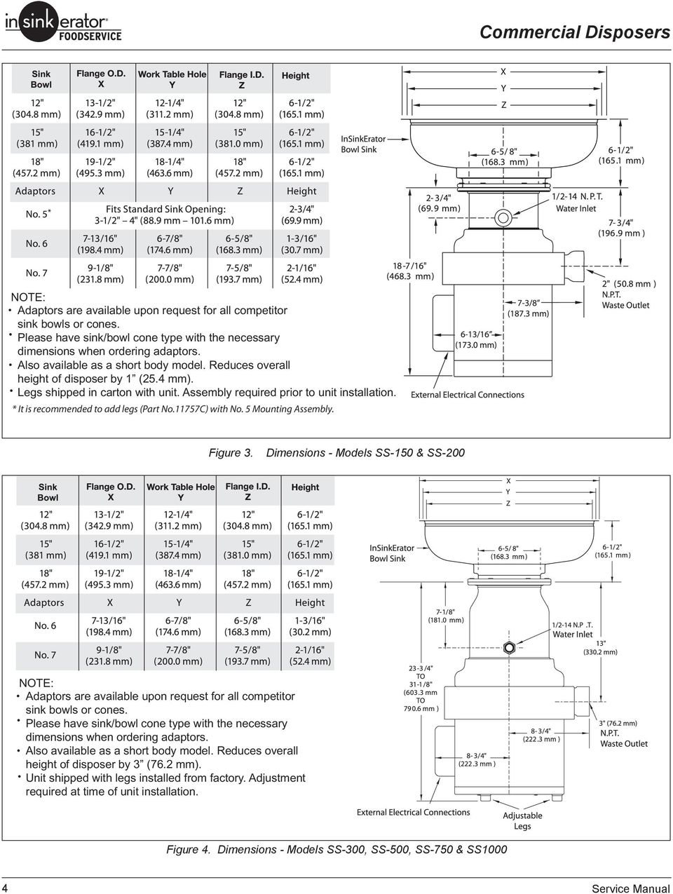 wiring diagram single phase motor with capacitor service manual. commercial disposers ss-50 ss-75 ss-100 ss ...