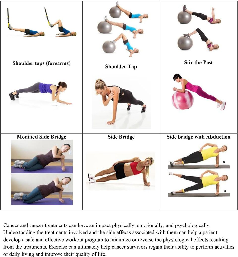 Understanding the treatments involved and the side effects associated with them can help a patient develop a safe and effective workout