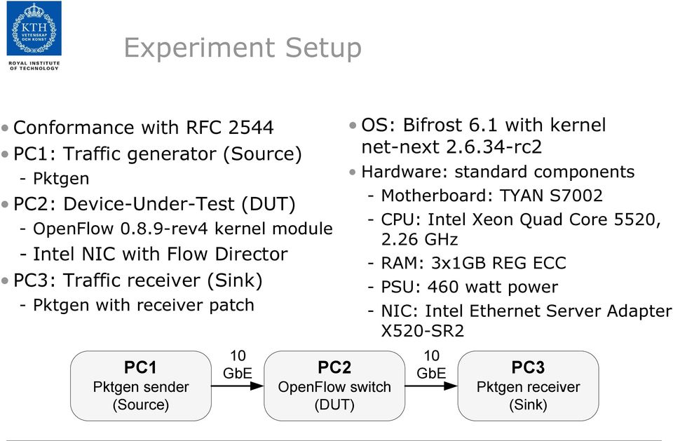 1 with kernel net-next 2.6.34-rc2 Hardware: standard components - Motherboard: TYAN S7002 - CPU: Intel Xeon Quad Core 5520, 2.