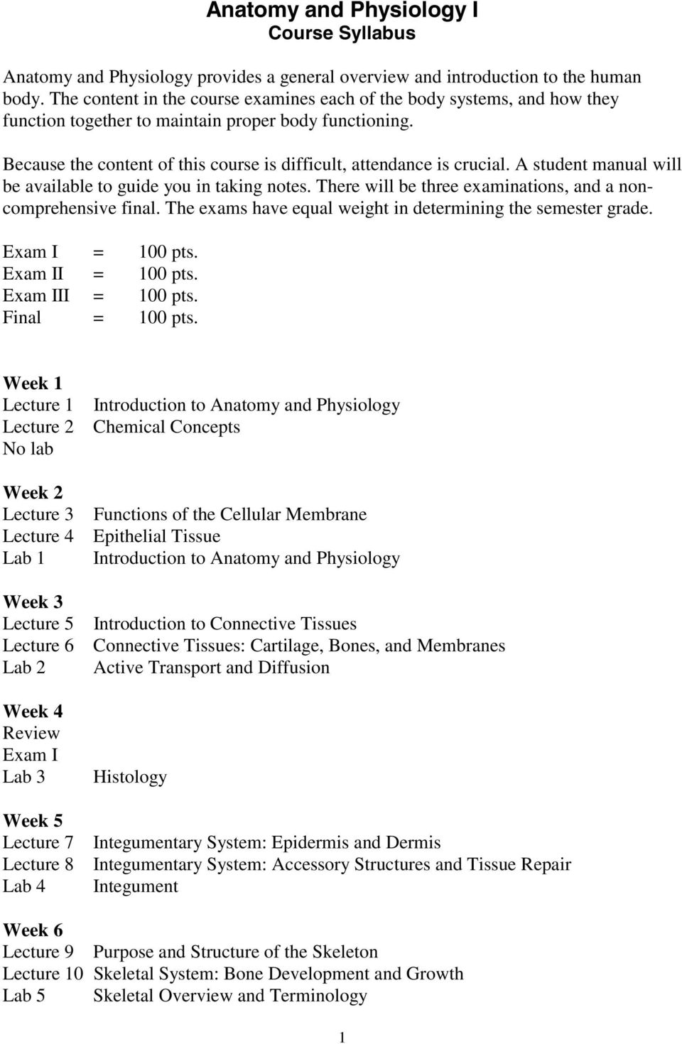 ANATOMY AND PHYSIOLOGY SYLLABUS FOR COMMUNITY COLLEGES. Leslie Dawn ...