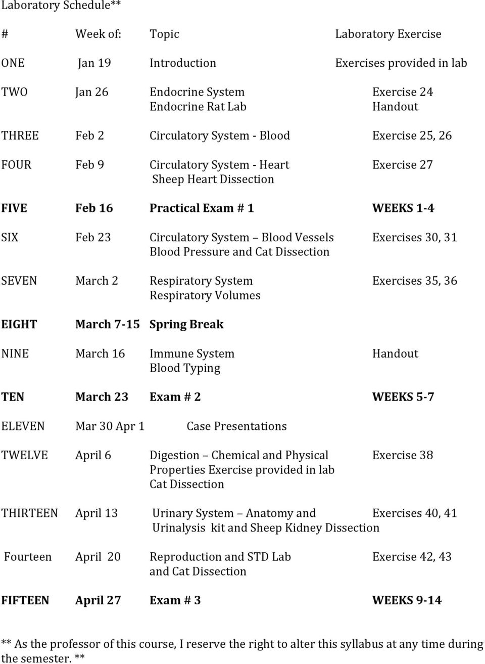 Lab and Exam Schedule