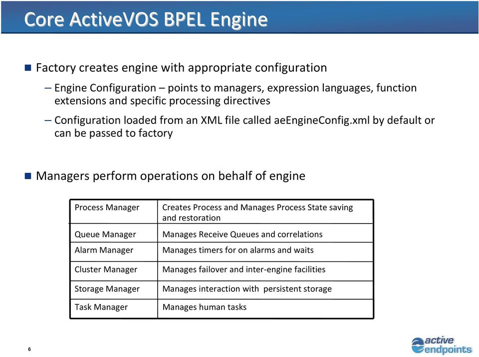 xml by default or can be passed to factory Managers perform operations on behalf of engine Manager Queue Manager Alarm Manager Cluster Manager Storage Manager Task