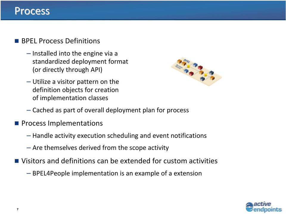 process Implementations Handle activity execution scheduling and event notifications Are themselves derived from the scope