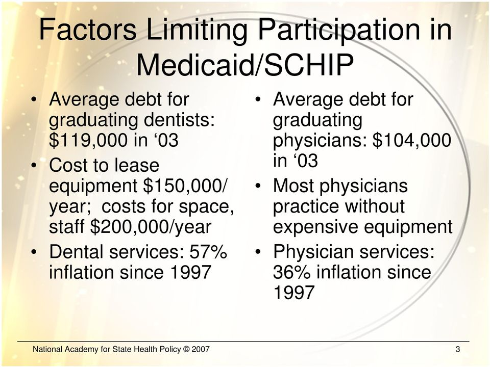 inflation since 1997 Average debt for graduating physicians: $104,000 in 03 Most physicians practice