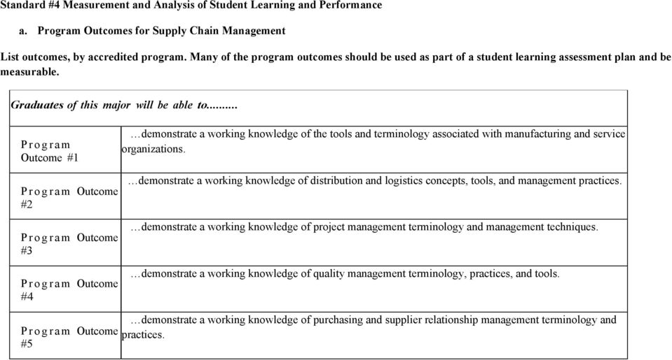 .. Program Outcome #1 Program Outcome #2 Program Outcome #3 Program Outcome #4 demonstrate a knowledge of the tools and terminology associated with manufacturing and service organizations.