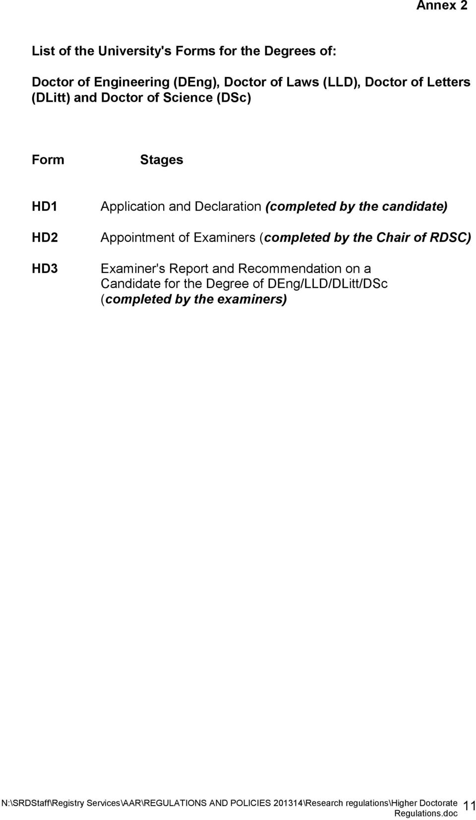 Declaration (completed by the candidate) Appointment of Examiners (completed by the Chair of RDSC)