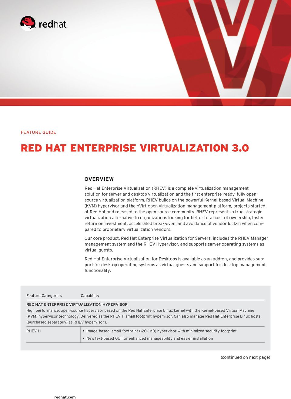 virtualization platform.